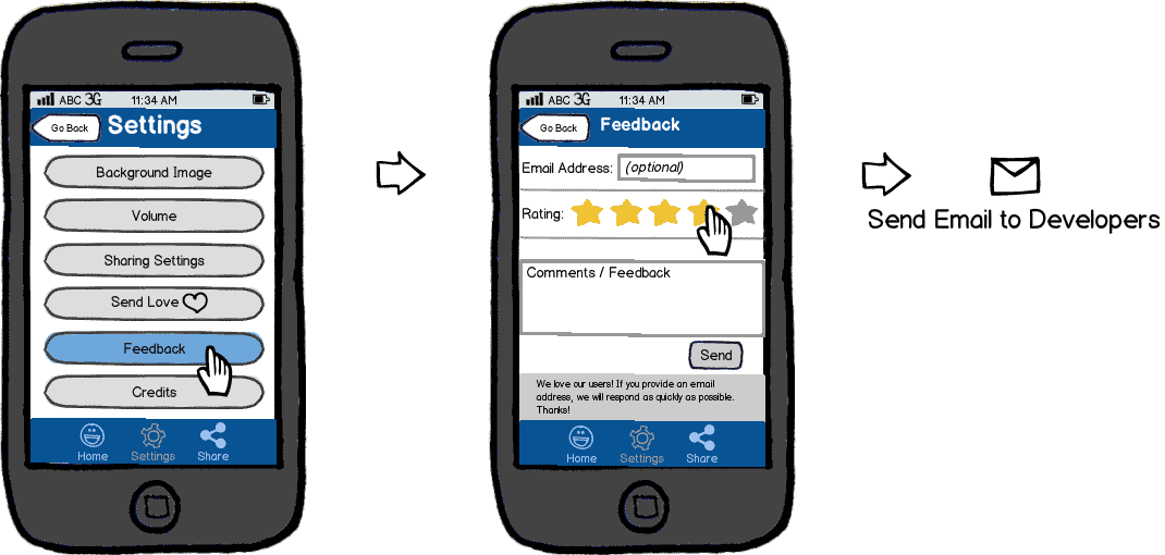 mobile app wireframe developer feedback